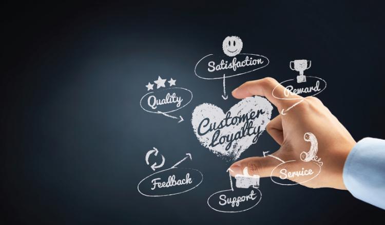 What Makes a B2B Reward Program Successful?